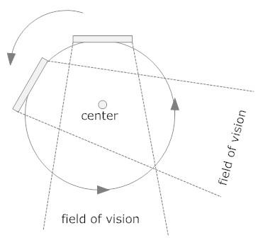 Motion Movie Recorder diagram