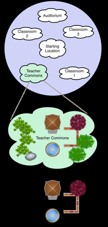 Subsnapshot Diagram